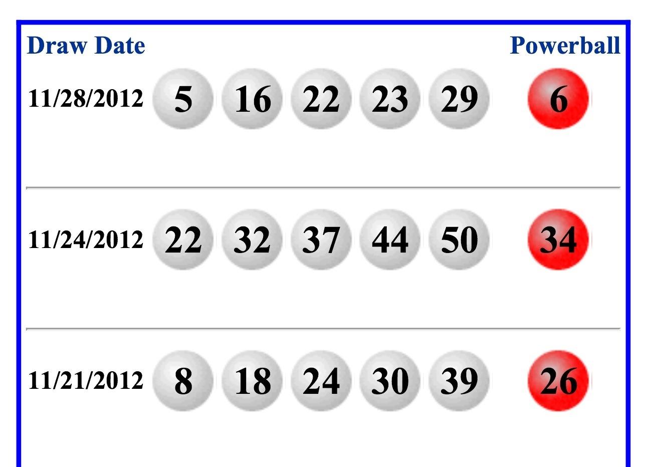 Powerball numbers: Did you win? | KFOR.com Oklahoma City