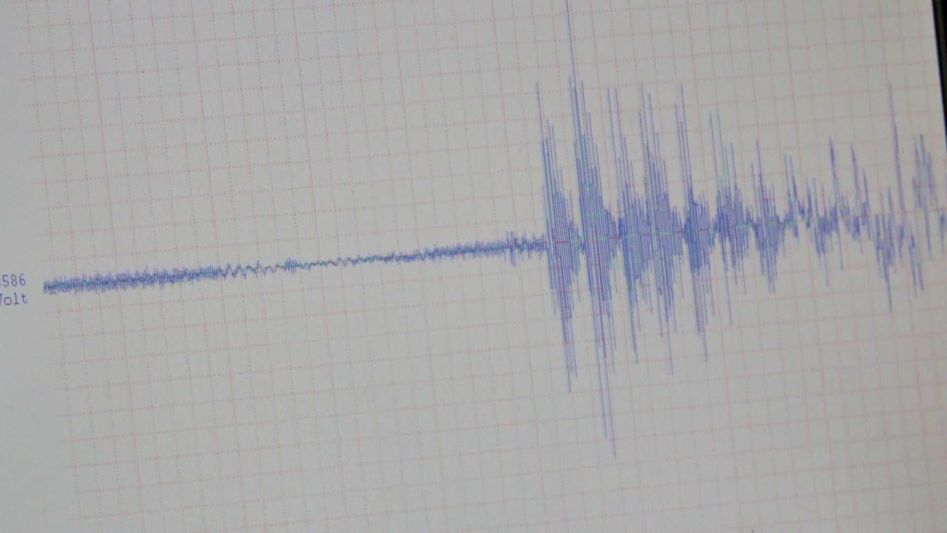 Earthquake lines
