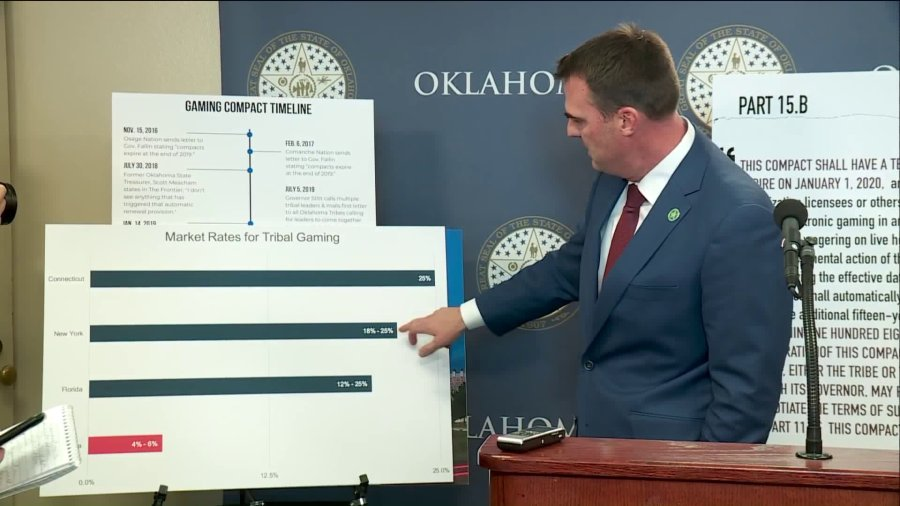 Gov. Stitt holds a news conference about compact negotiations.