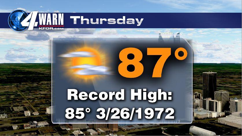Record Highs Thursday