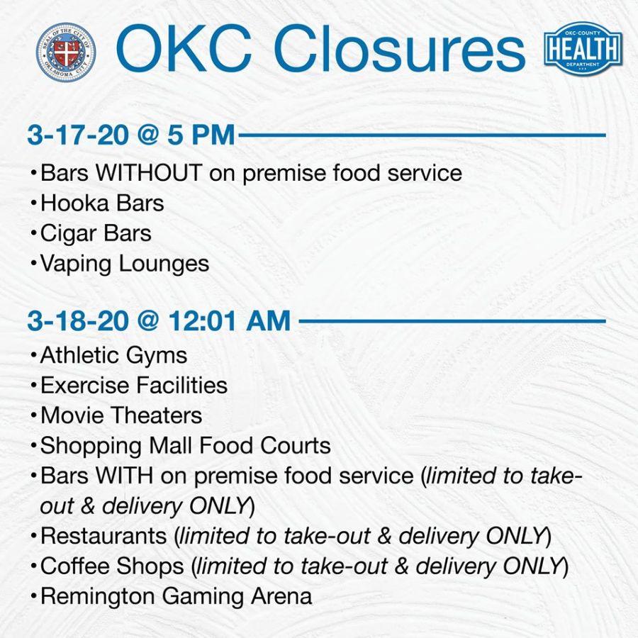 List of city of OKC closures