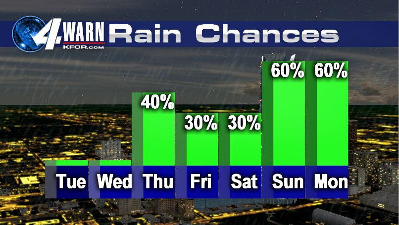 Increasing Storm Chances Later This Week