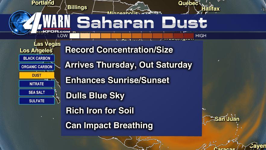 Impacts of the Saharan Air Layer