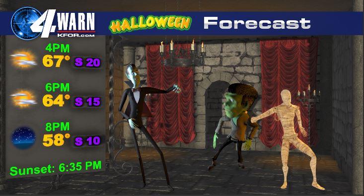 Halloween 4Cast