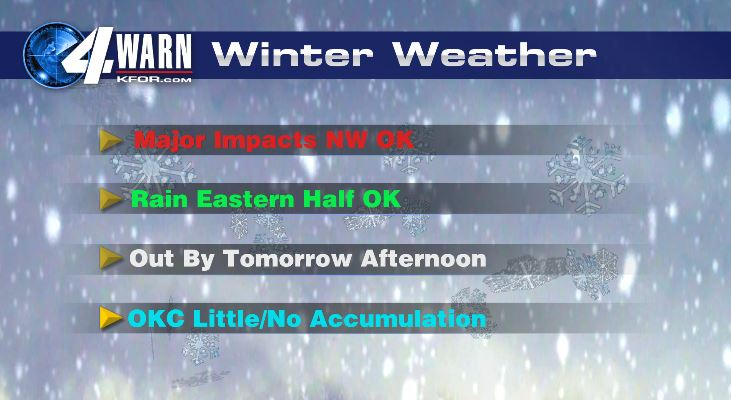 Winter Storm Details