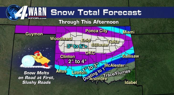 Forecast Snow Totals