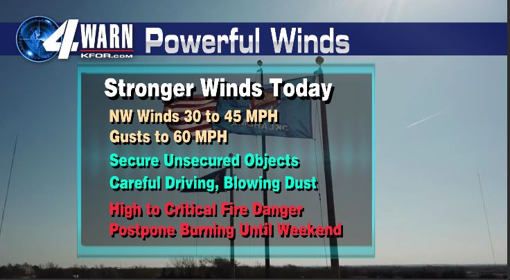 High Winds Friday