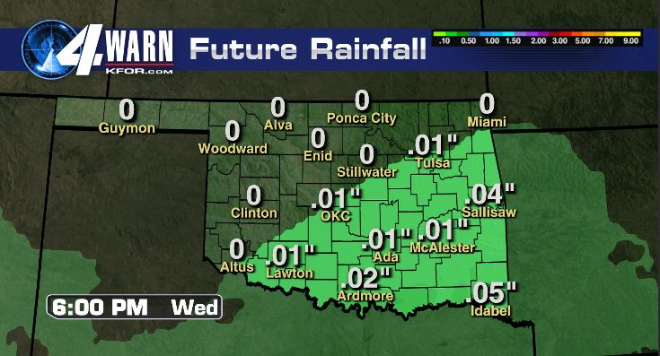 Low Rain Totals Wed