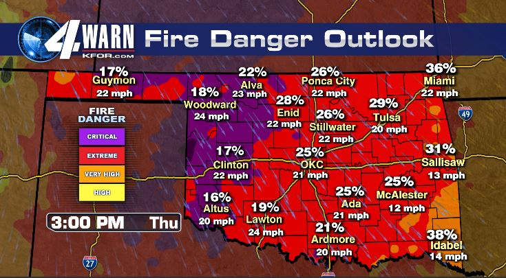 Extreme Fire Danger Thursday and Friday