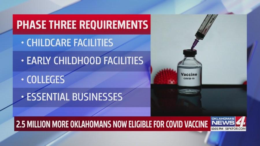 Phase 3 vaccine graphic