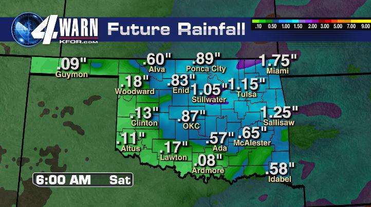 Friday Rain Totals