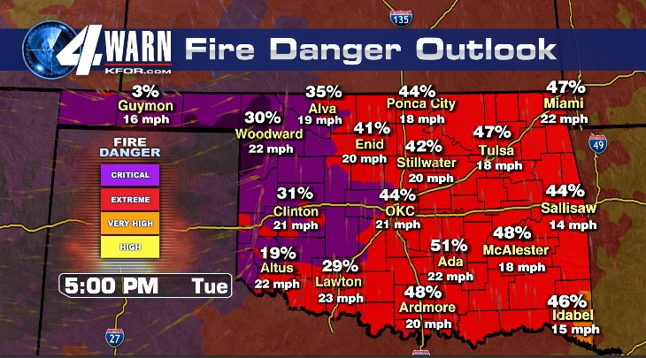 Fire Danger Forecast for Tuesday