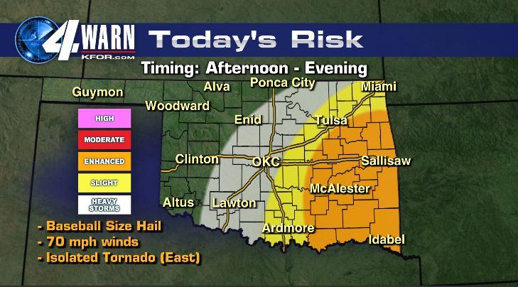 Friday's Severe Risk