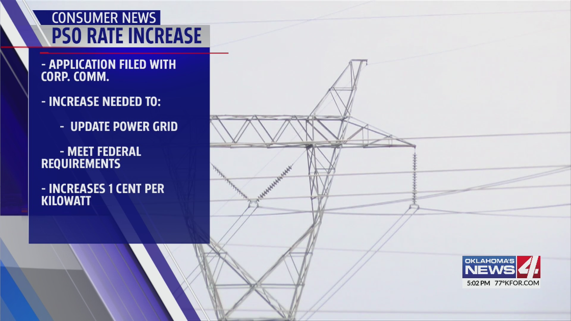 PSO rate increase png?w=1280.
