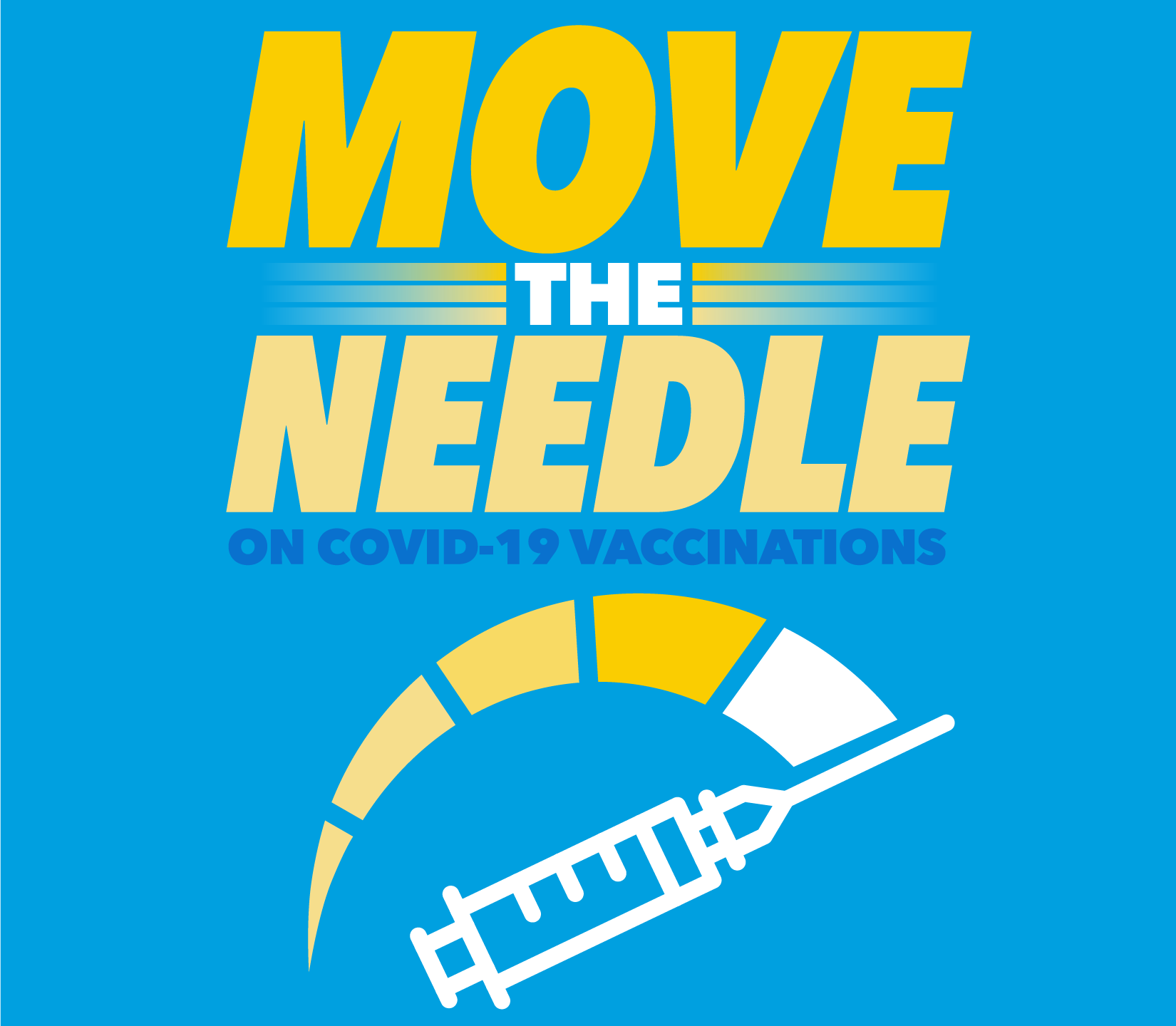 Move the Needle graphic courtesy of the University of Central Oklahoma