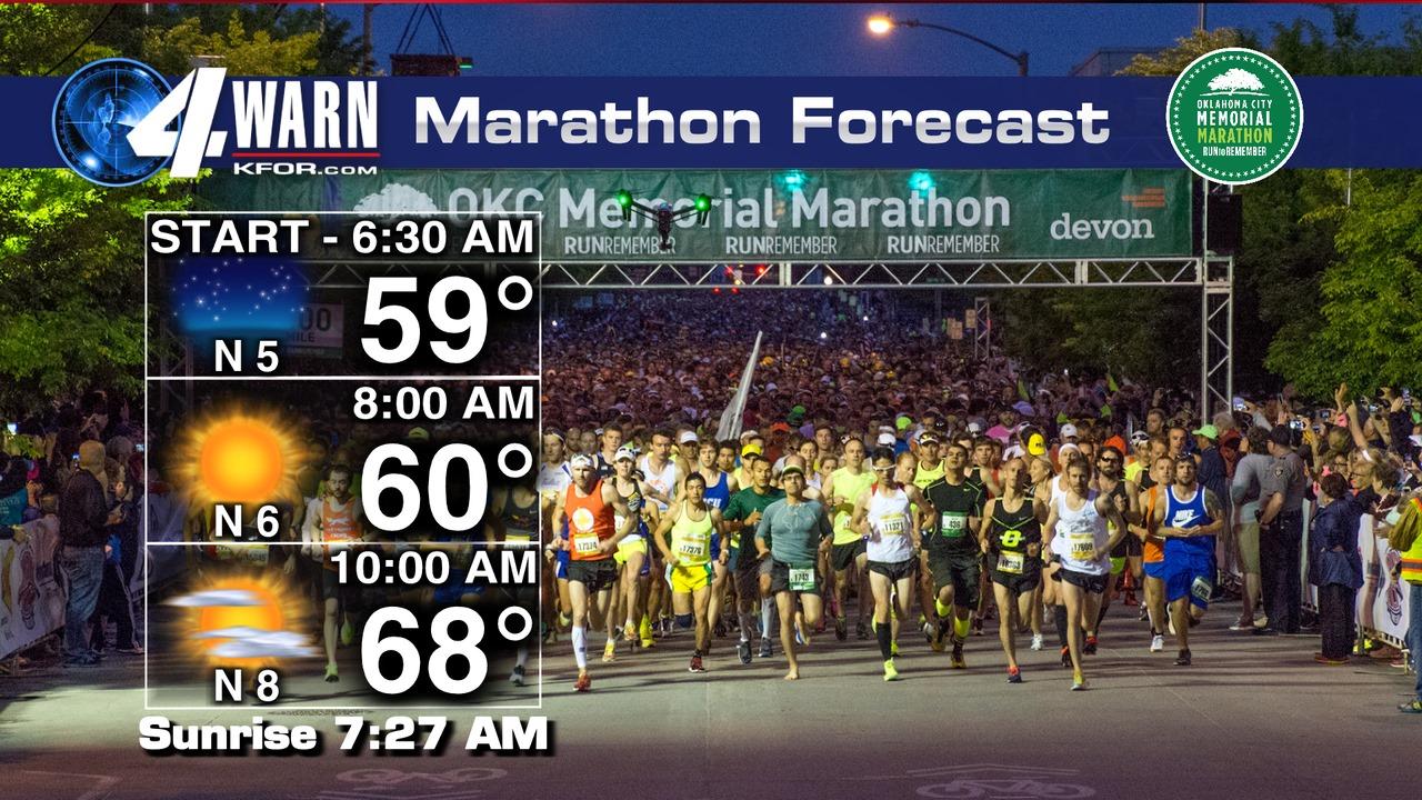 Oklahoma City Memorial Marathon 2021 forecast